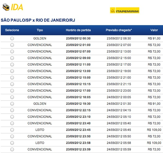 Quanto Custa Passagem De Onibus Curitiba Florianopolis