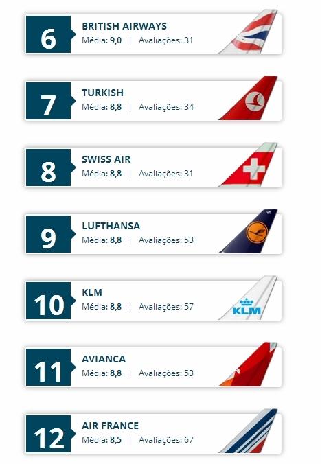 Melhores companhias aereas 2013b