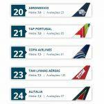 Melhores companhias aereas 2013d