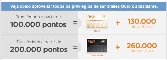 promocao-smiles-banco-brasil