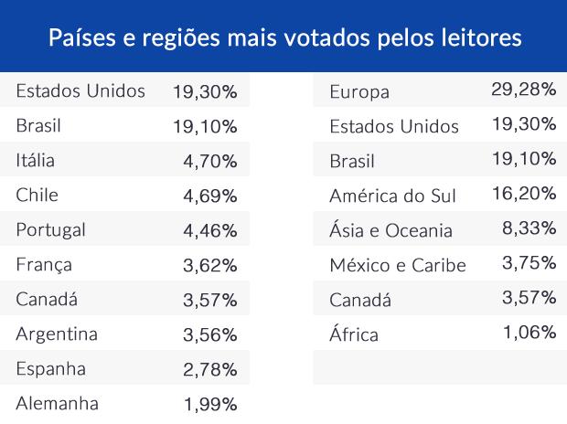 paises-2016