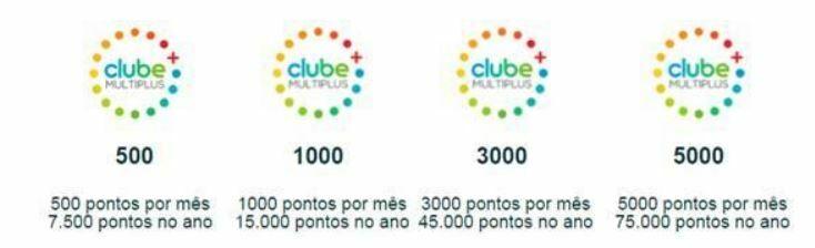 clube-multiplus