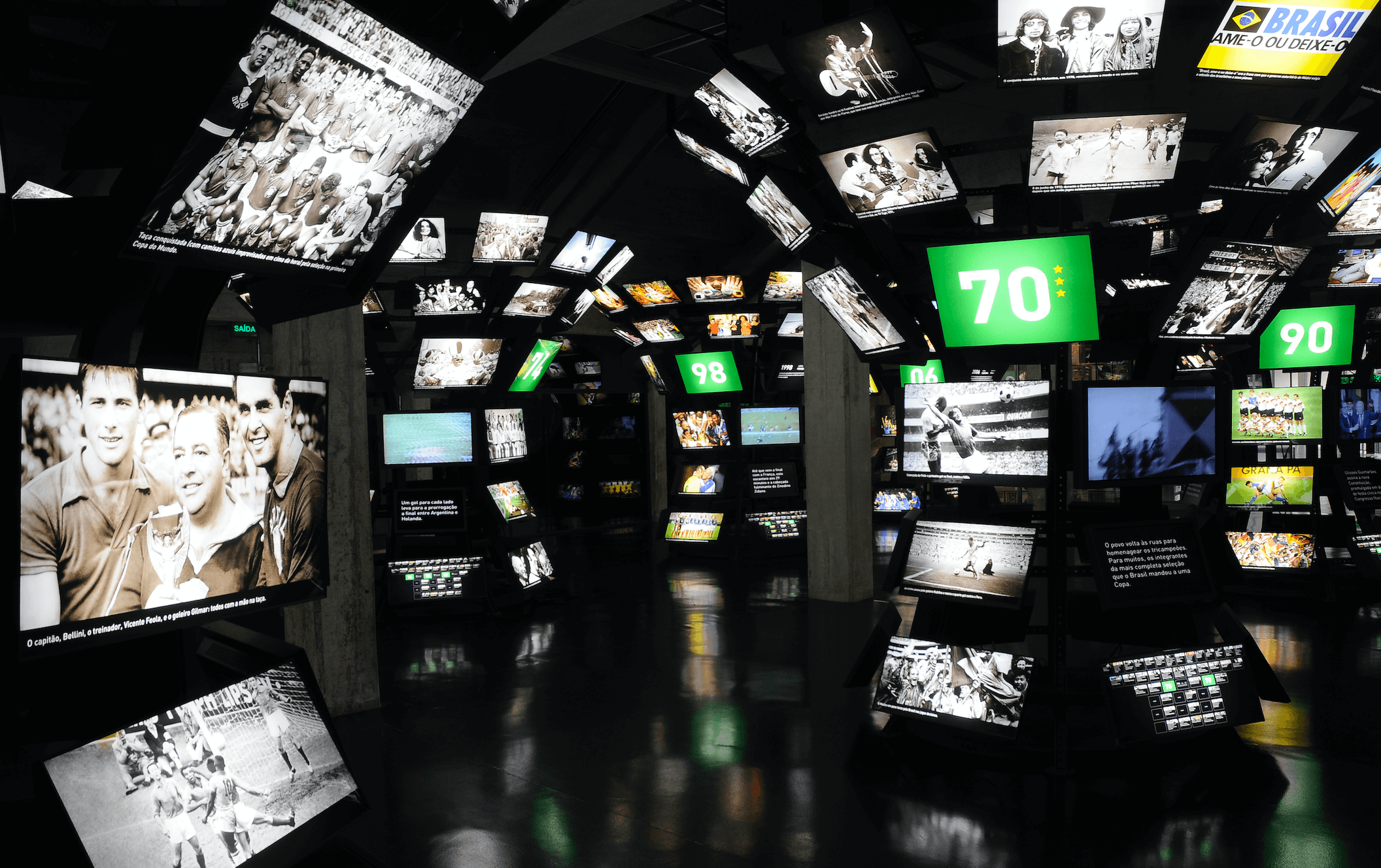 Museus na Avenida Paulista