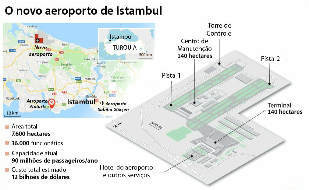 mapa novo aeroporto istambul