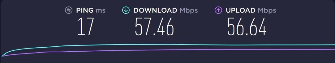 internet latitude workspace congonhas