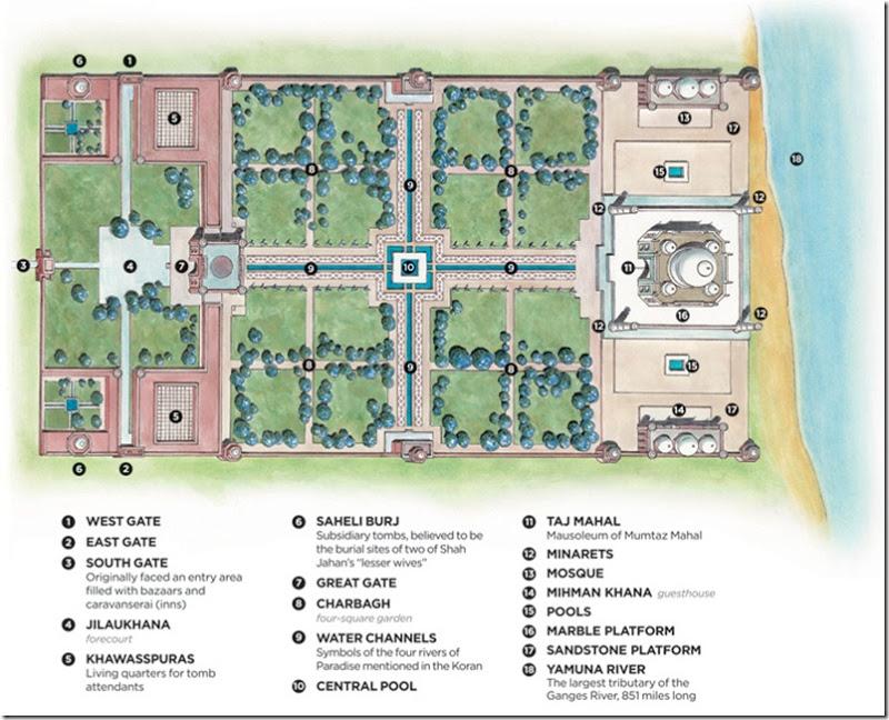 Mapa do complexo do Taj Mahal