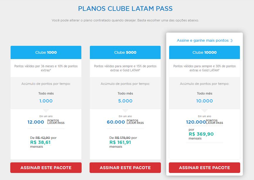 Clube Latam Pass